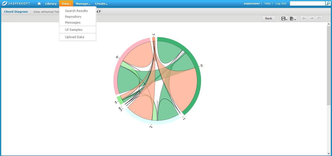 D3 Integration with Jaspersoft / iReport / Jasper Server | Helical ...