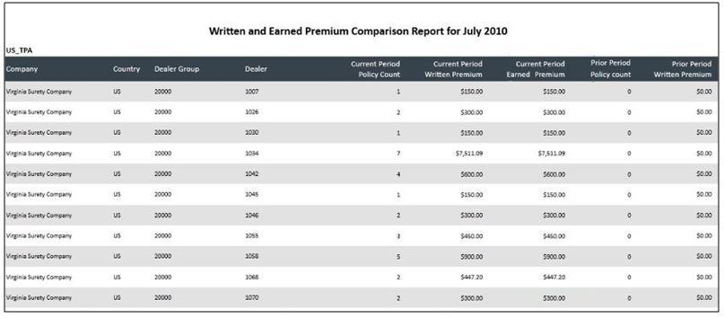 premium comparison report