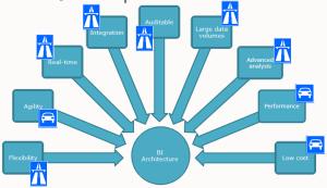 Data-Vault-Model (1)