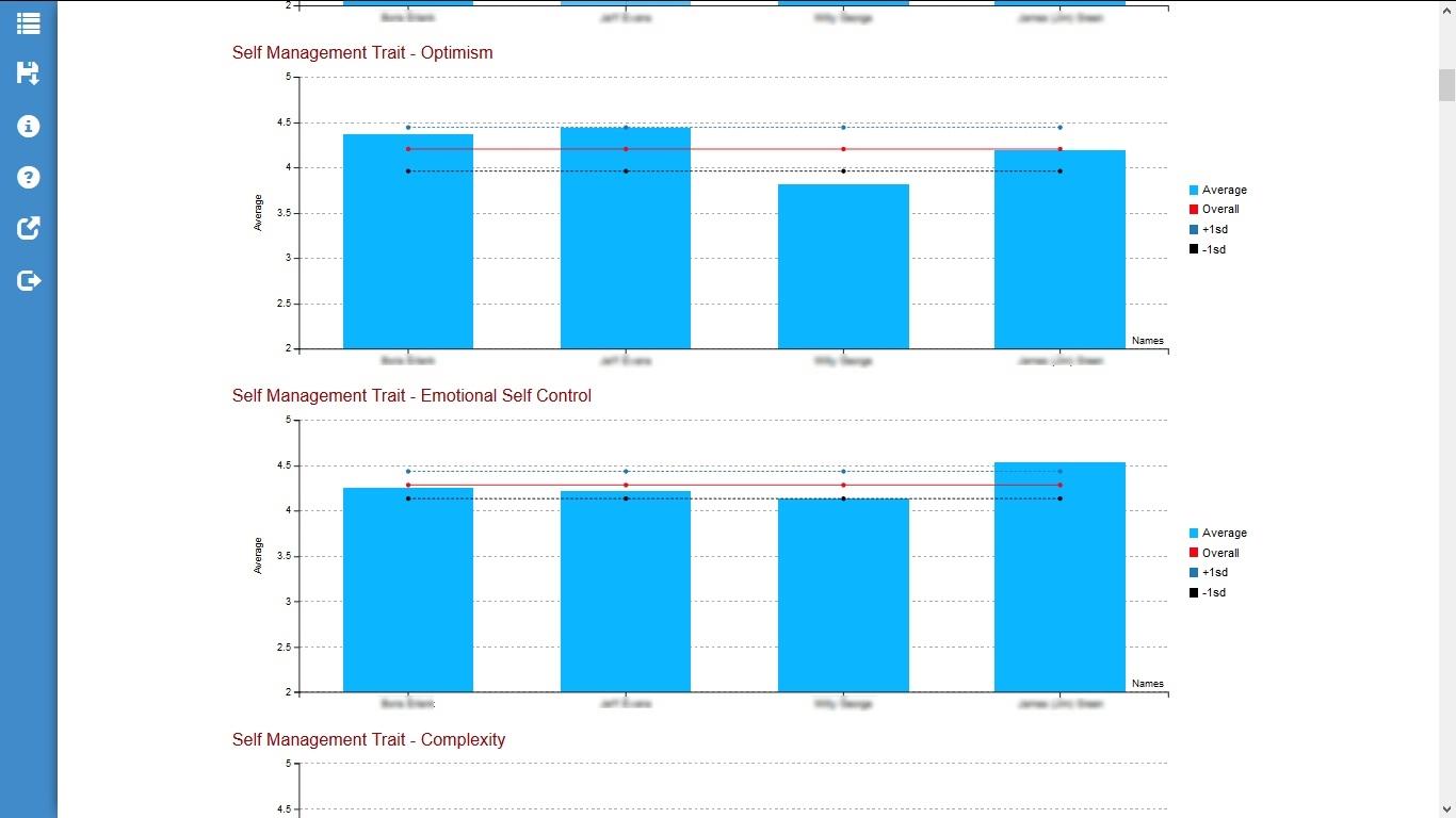Comparison Chart 2 ( >2 person comparison)