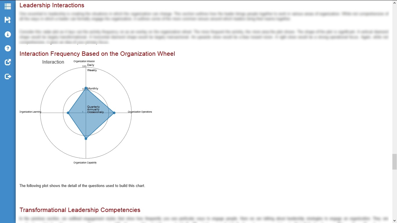 Radar_chart