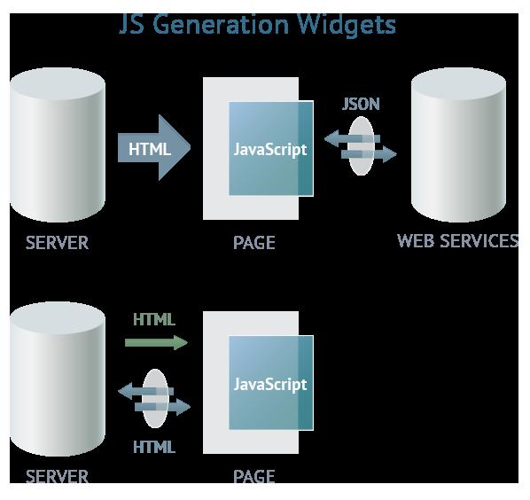 js_generation